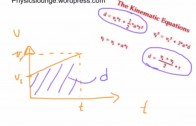 Kinematic Equations derived (video):
