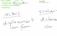 Vectors Introduction Notes (Video)