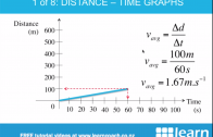 Distance Time Graphs (video)